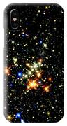 Milky Way Star Cluster IPhone Case
