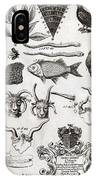 Oxfordshire Animals, 18th Century Artwork IPhone Case
