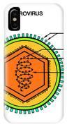 Retrovirus IPhone Case