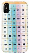 The Times Table IPhone Case