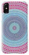 Vintage Color Circle IPhone Case