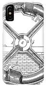 Watt's Rotary Engine IPhone Case