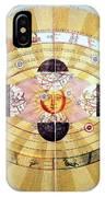 Copernican Universe, 1660 IPhone Case
