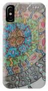 Madala IPhone Case
