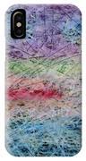 46 IPhone Case