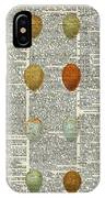 British Birds Eggs IPhone Case