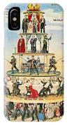 Capitalist Pyramid, 1911 - To License For Professional Use Visit Granger.com IPhone Case