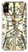 Codex Fej�rv�ry-mayer, 15th Century IPhone Case