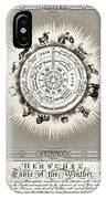 Herschels Table Of The Weather, 1815 IPhone Case