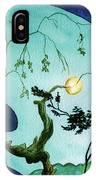 Inside The Palette IPhone Case