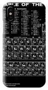 Periodic Table Of Elements In Black IPhone Case