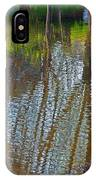 Pond Reflection IPhone Case