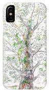 Silent Witness IPhone Case