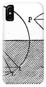 Sine Law Of Refraction, Descartes, 1637 IPhone Case