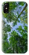 Spring Gums IPhone Case
