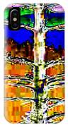 Valley View 1 IPhone Case