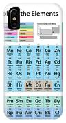 Periodic Table Of Elements IPhone Case by Michael Tompsett