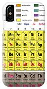 Periodic Table Of Elements IPhone X Case