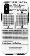 Poster Battle Of Britain IPhone X Tough Case