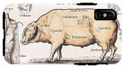 Cuts Of Pork IPhone X Tough Case