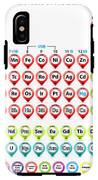 Detailed Periodic Table Of Elements IPhone X Tough Case