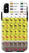 Periodic Table Of Elements IPhone X Tough Case