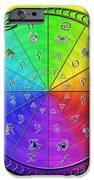 Ouroboros Alchemical Zodiac IPhone 6s Case by Derek Gedney