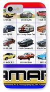 The Camaro Poster IPhone Case