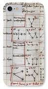 Constellations, 14th Century Manuscript IPhone Case by Middle Temple Library