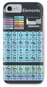 Periodic Table Of Elements IPhone Case