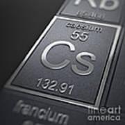 Caesium Chemical Element Poster