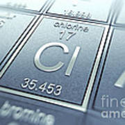 Chlorine Chemical Element Poster