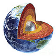 Cross Section Of Planet Earth Showing Poster