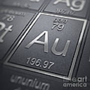 Gold Chemical Element Poster