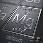 Magnesium Chemical Element Poster