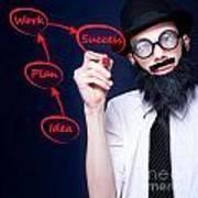 Marketing Business Man Drawing Success Diagram Poster