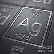 Silver Chemical Element Poster