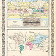 1855 Antique World Maps Illustrating Principal Features Of Meteorology Rain And Principal Plants Poster
