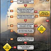 Diagnosing Wildland Firefighter Disease Poster