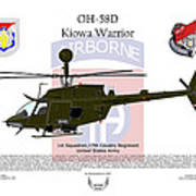 Oh-58d Kiowa Warrior Poster