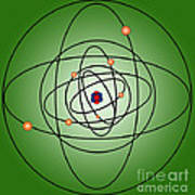 Atomic Structure Model Poster by Science Source