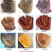 Baseball Glove Evolution Poster