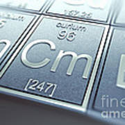 Curium Chemical Element Poster