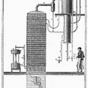 Distillation, 19th Century Poster
