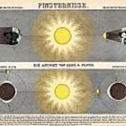 Eclipses Poster