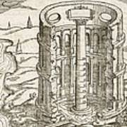 Nilometer In Egypt, 17th-century Artwork Poster