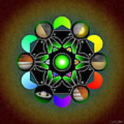 Planetary Metatron Zodiac Poster
