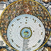 Ptolemaic Universe, 1493 Poster