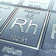 Rhodium Chemical Element Poster