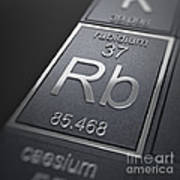 Rubidium Chemical Element Poster